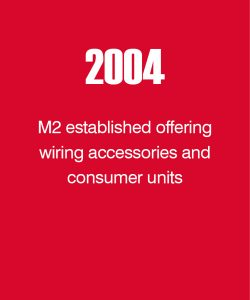 M2 2021 - Company History