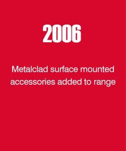 M2 2021 - Company History2