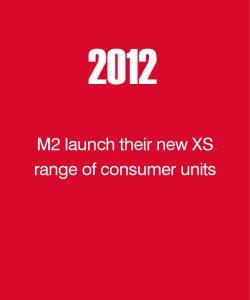 M2 2021 - Company History4